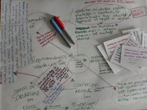 Dissertation-planning